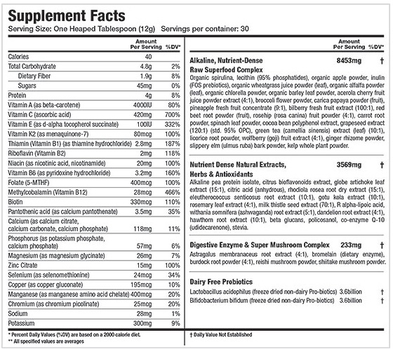 This is the Athletic Greens ingredient panel. As you can see, it's all high quality!